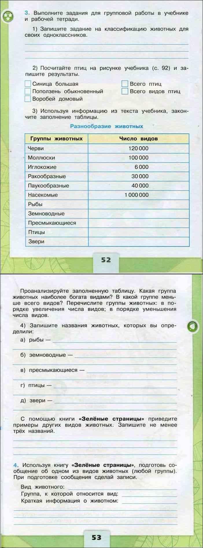 книга зеленые страницы 3 класс читать онлайн бесплатно